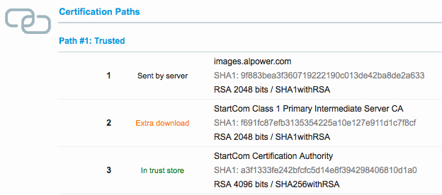 "The SSL Labs testing UI makes it quite clear if you have certificate chain issues by highlighting missing certs in orange as ""requires download""."