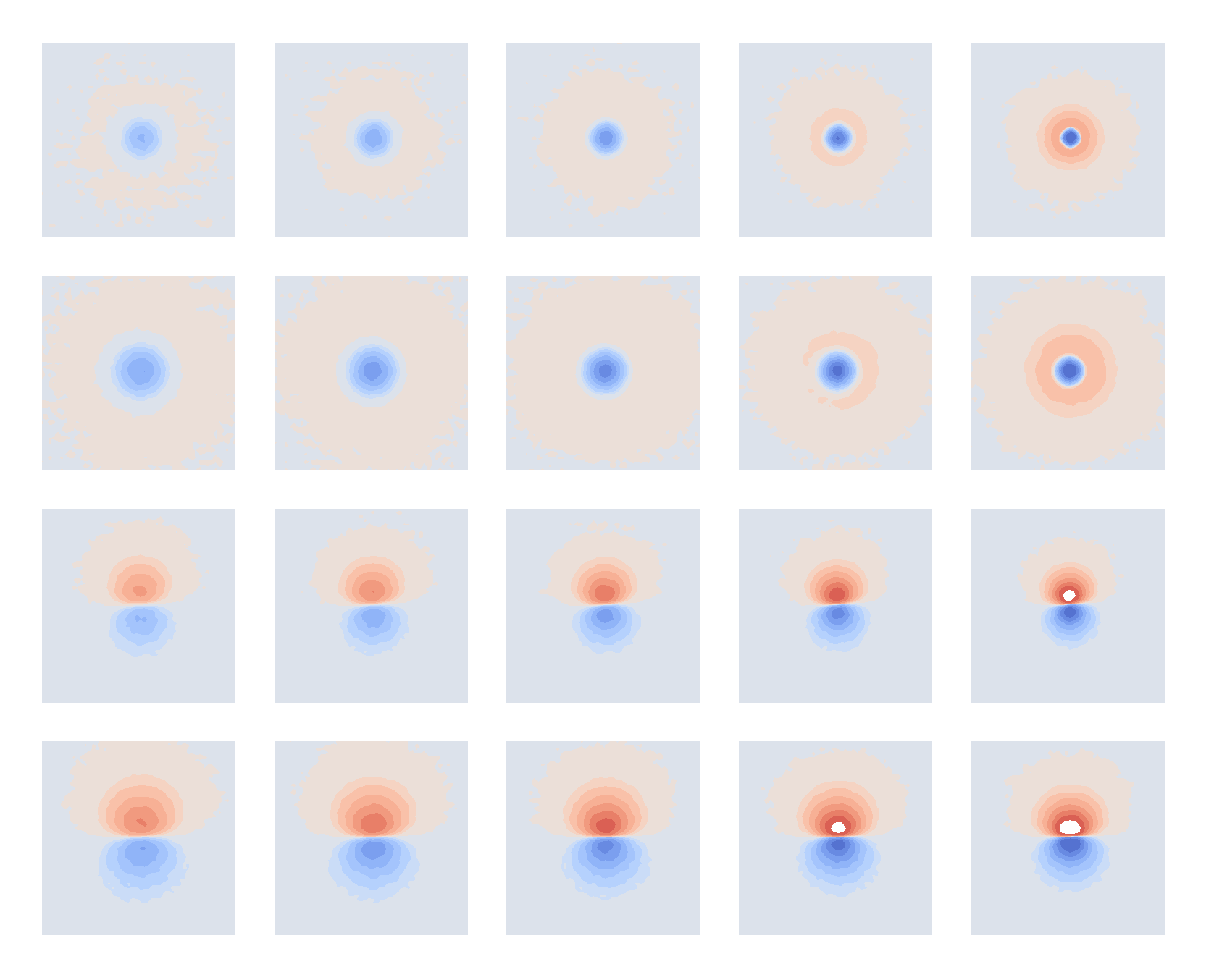 A five by four grid of small red and blue images showing the intensities of magnetic fields. The first two rows show small intense blue circles surrounded by large pale red circles, the fields of vertically oriented magnets. The bottom two rows show vertically symmetrical semicircular red and blue patterns from horizontally oriented magnets.