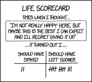 "Life scorecard. Times when I thought ""I'm not really happy here, but maybe this is the best I can expect and I'll regret giving it up""… it turned out I should have stayed twice, and should have left sooner thirteen times."
